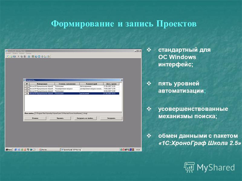 стандартный для ОС Windows интерфейс; пять уровней автоматизации; усовершенствованные механизмы поиска; обмен данными с пакетом «1С:Хроно Граф Школа 2.5» Формирование и запись Проектов
