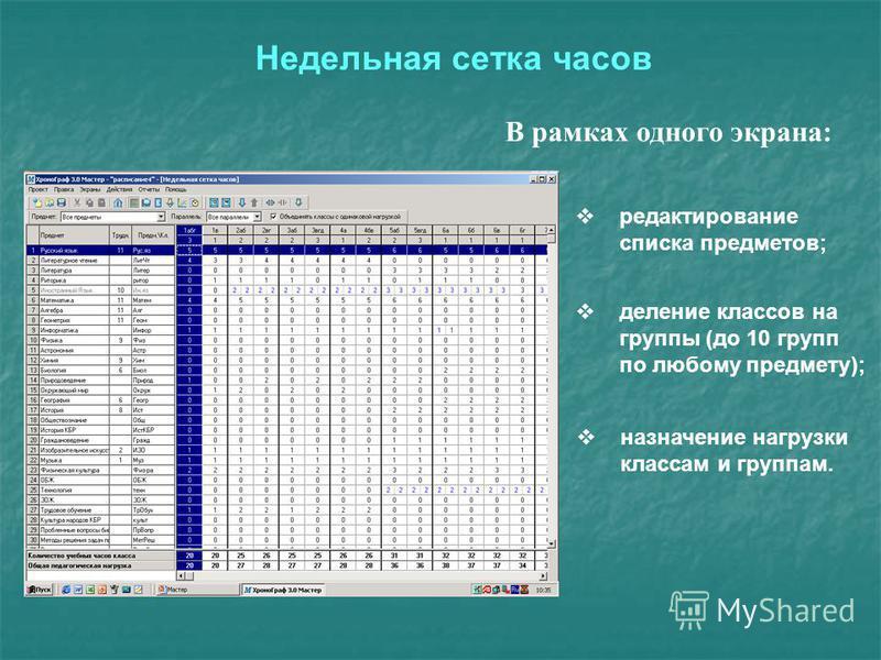 редактирование списка предметов; деление классов на группы (до 10 групп по любому предмету); назначение нагрузки классам и группам. В рамках одного экрана: Недельная сетка часов