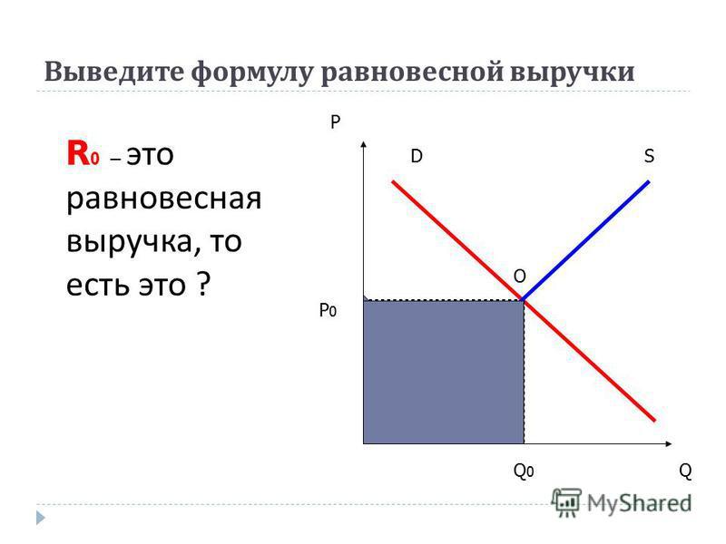 Выведите формулу равновесной выручки R 0 – это равновесная выручка, то есть это ? DS P Q O P0P0 Q0Q0