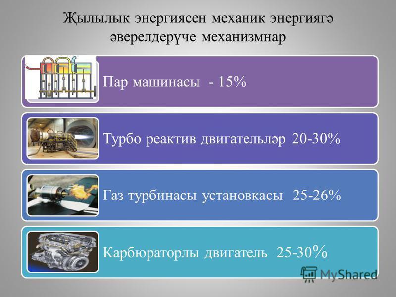 Җылылык энергиясен механик энергиягә әверелдерүче механизмнар Пар машинасы - 15% Турбо реактив двигательләр 20-30% Газ турбинасы установкасы 25-26% Карбюраторлы двигатель 25-30 %