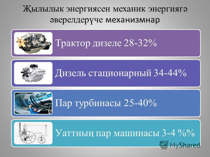 Җылылык энергиясен механик энергиягә әверелдерүче механизмнар Трактор дизеле 28-32% Дизель стационарный 34-44% Пар турбинасы 25-40% Уаттның пар машинасы 3-4 %