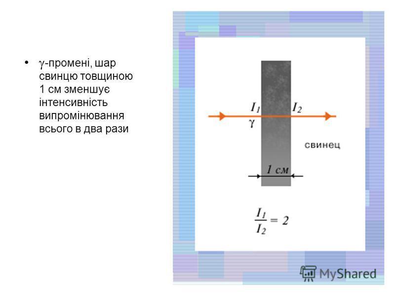 -промені, шар свинцю товщиною 1 см зменшує інтенсивність випромінювання всього в два рази