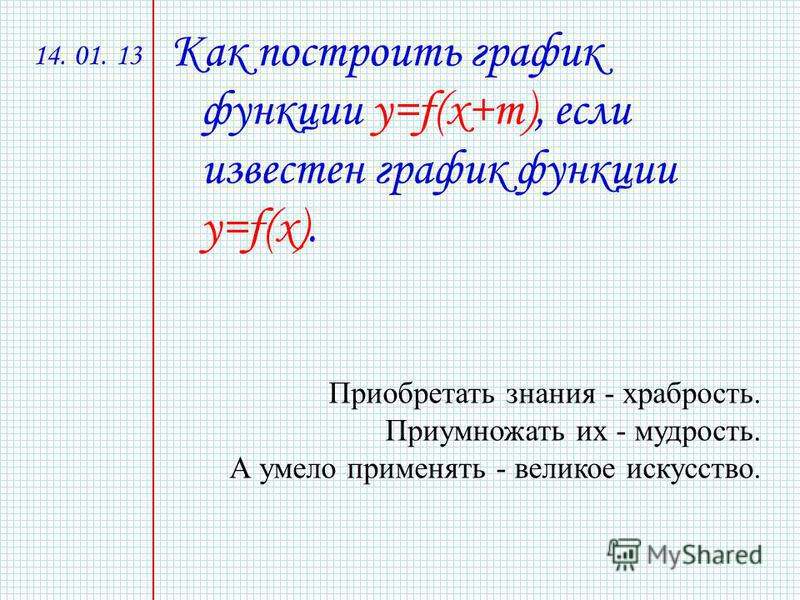 14. 01. 13 Как построить график функции y=f(x+m), если известен график функции y=f(x). Приобретать знания - храбрость. Приумножать их - мудрость. А умело применять - великое искусство.