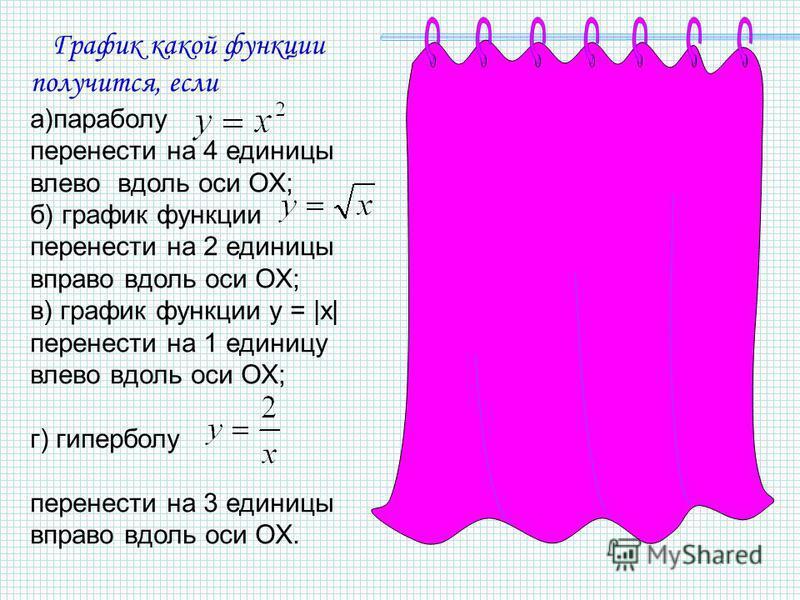 График какой функции получится, если а)параболу перенести на 4 единицы влево вдоль оси ОХ; б) график функции перенести на 2 единицы вправо вдоль оси ОХ; в) график функции y = |x| перенести на 1 единицу влево вдоль оси ОХ; г) гиперболу перенести на 3