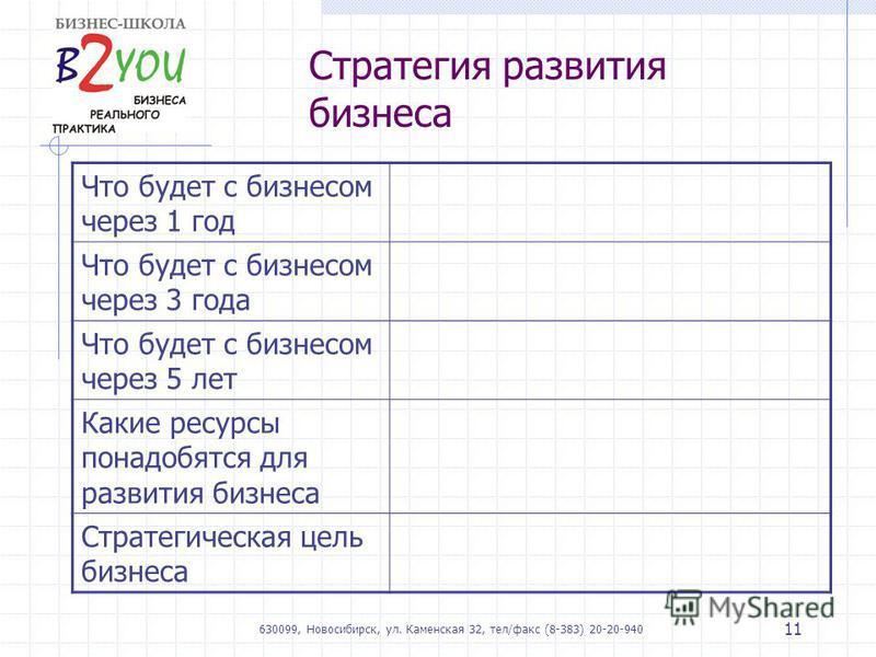 630099, Новосибирск, ул. Каменская 32, тел/факс (8-383) 20-20-940 11 Стратегия развития бизнеса Что будет с бизнесом через 1 год Что будет с бизнесом через 3 года Что будет с бизнесом через 5 лет Какие ресурсы понадобятся для развития бизнеса Стратег
