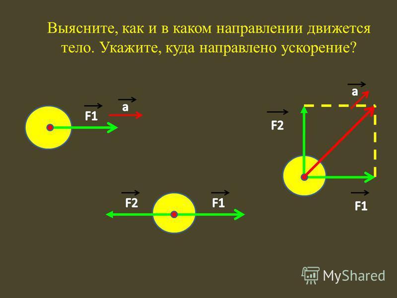 Выясните, как и в каком направлении движется тело. Укажите, куда направлено ускорение?