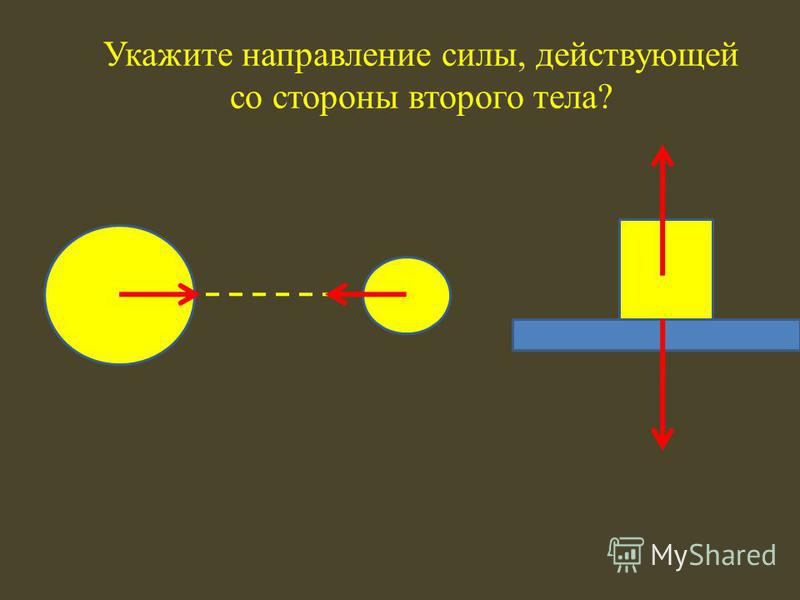 Укажите направление силы, действующей со стороны второго тела?