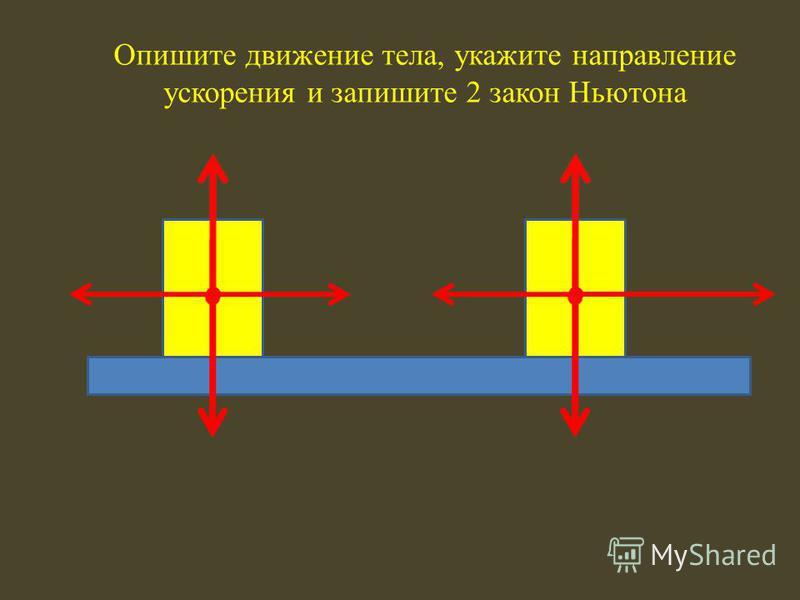Опишите движение тела, укажите направление ускорения и запишите 2 закон Ньютона