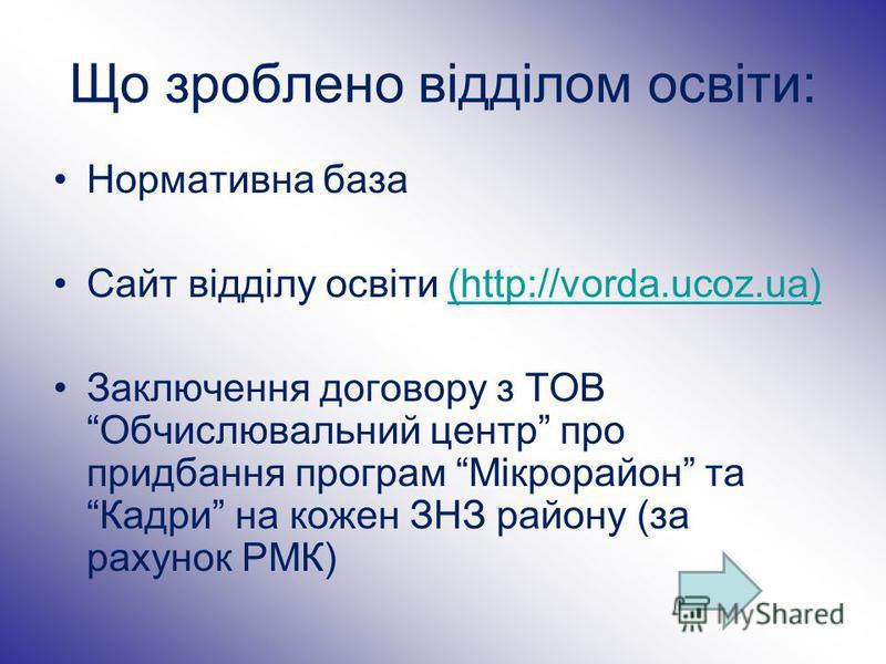 Що зроблено відділом освіти: Нормативна база Сайт відділу освіти (http://vorda.ucoz.ua)(http://vorda.ucoz.ua) Заключення договору з ТОВ Обчислювальний центр про придбання програм Мікрорайон та Кадри на кожен ЗНЗ району (за рахунок РМК)