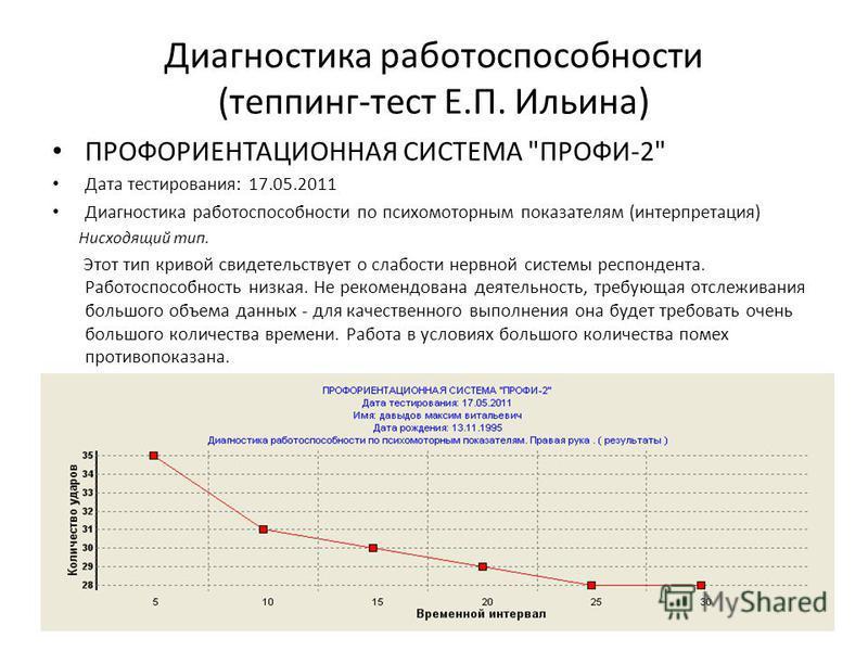 Диагностика работоспособности (тэппинг-тест Е.П. Ильина) ПРОФОРИЕНТАЦИОННАЯ СИСТЕМА