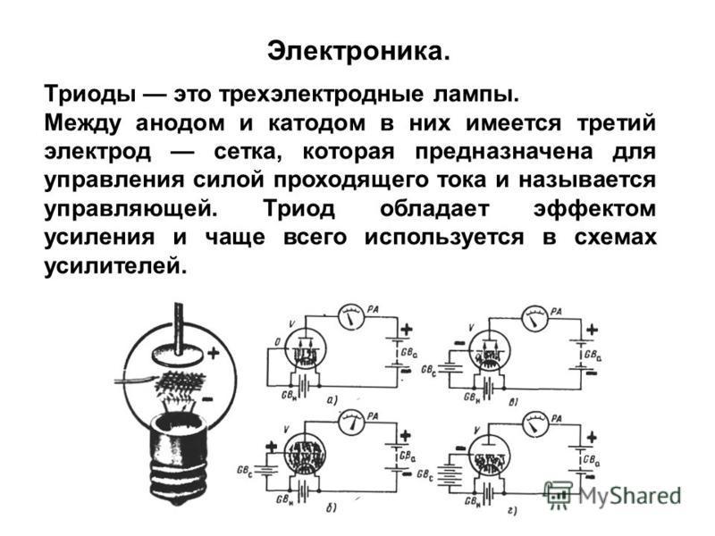 Триоды это трехэлектродные лампы. Между анодом и катодом в них имеется третий электрод сетка, которая предназначена для управления силой проходящего тока и называется управляющей. Триод обладает эффектом усиления и чаще всего используется в схемах ус