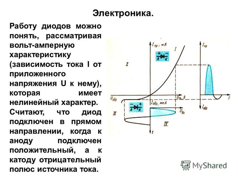 Работу диодов можно понять, рассматривая вольт-амперную характеристику (зависимость тока I от приложенного напряжения U к нему), которая имеет нелинейный характер. Считают, что диод подключен в прямом направлении, когда к аноду подключен положительны
