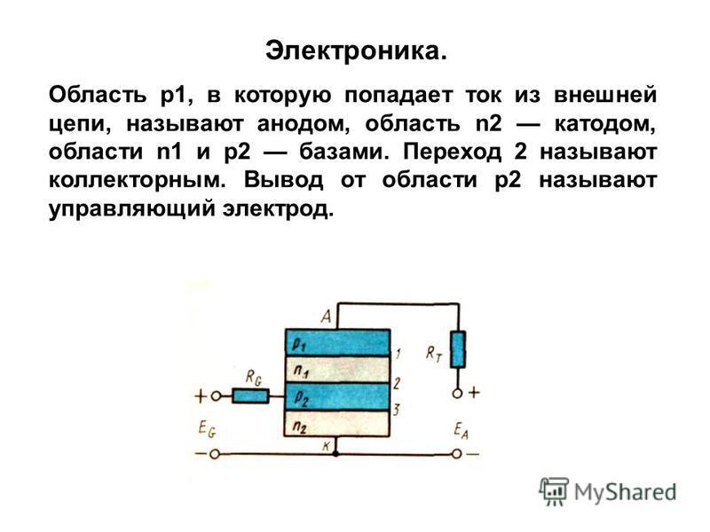 Область p1, в которую попадает ток из внешней цепи, называют анодом, область n2 катодом, области n1 и р 2 базами. Переход 2 называют коллекторным. Вывод от области р 2 называют управляющий электрод. Электроника.