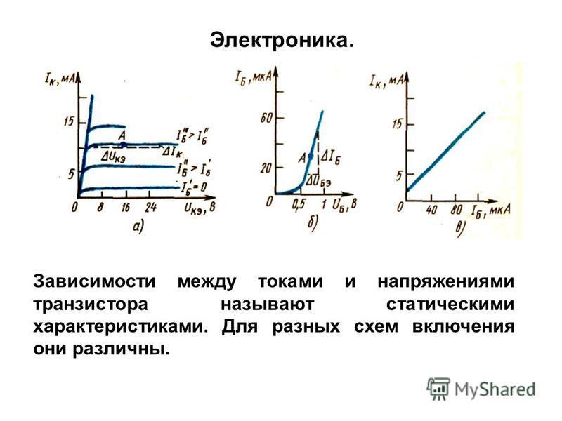 Зависимости между токами и напряжениями транзистора называют статическими характеристиками. Для разных схем включения они различны. Электроника.