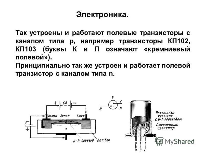 Так устроены и работают полевые транзисторы с каналом типа р, например транзисторы КП102, КП103 (буквы К и П означают «кремниевый полевой»). Принципиально так же устроен и работает полевой транзистор с каналом типа n. Электроника.