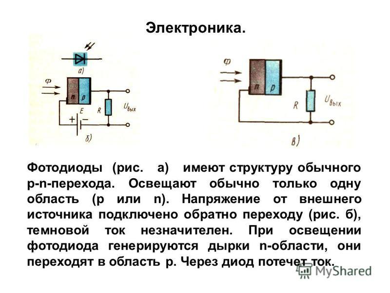 Фотодиоды (рис. а) имеют структуру обычного р-n-перехода. Освещают обычно только одну область (р или n). Напряжение от внешнего источника подключено обратно переходу (рис. б), темновой ток незначителен. При освещении фотодиода генерируются дырки n-об