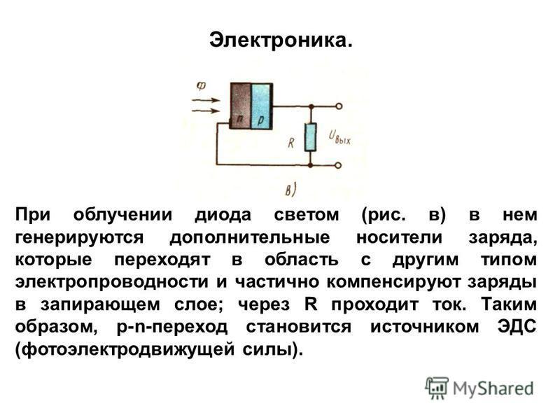 При облучении диода светом (рис. в) в нем генерируются дополнительные носители заряда, которые переходят в область с другим типом электропроводности и частично компенсируют заряды в запирающем слое; через R проходит ток. Таким образом, р-n-переход ст