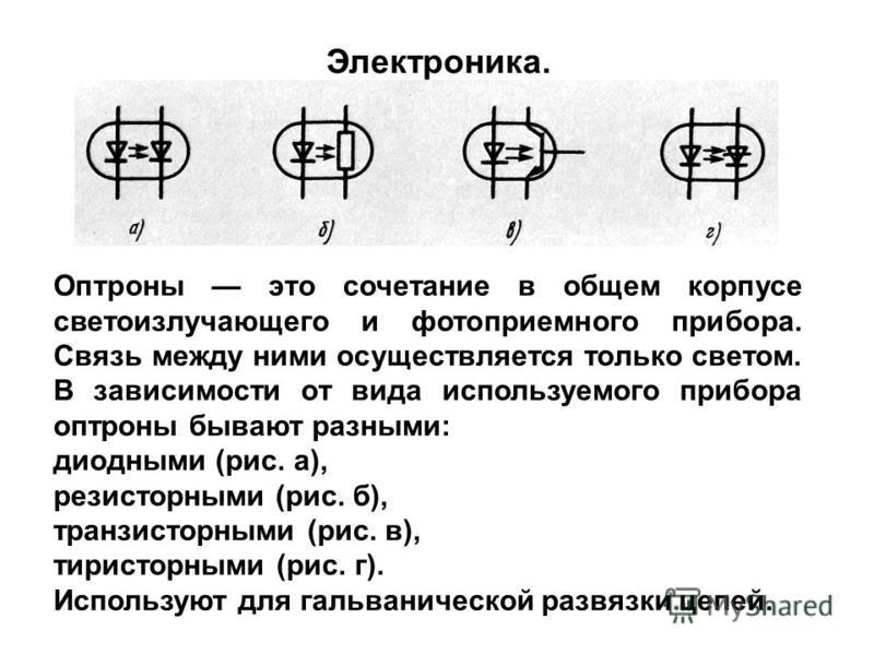 Оптроны это сочетание в общем корпусе светоизлучающего и фотоприемного прибора. Связь между ними осуществляется только светом. В зависимости от вида используемого прибора оптроны бывают разными: диодными (рис. а), резисторными (рис. б), транзисторным