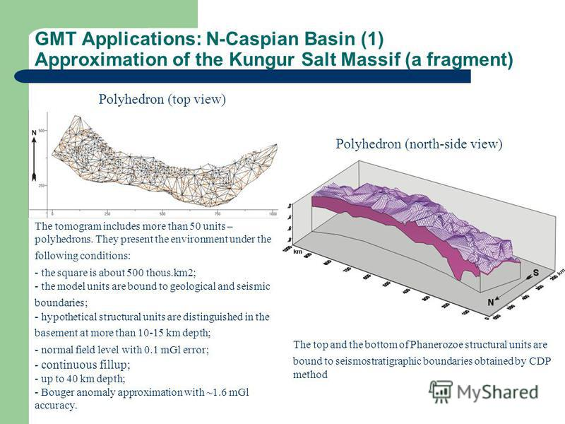 GMT Applications: N-Caspian Basin (1) Approximation of the Kungur Salt Massif (a fragment) Polyhedron (top view) Polyhedron (north-side view) The tomogram includes more than 50 units – polyhedrons. They present the environment under the following con