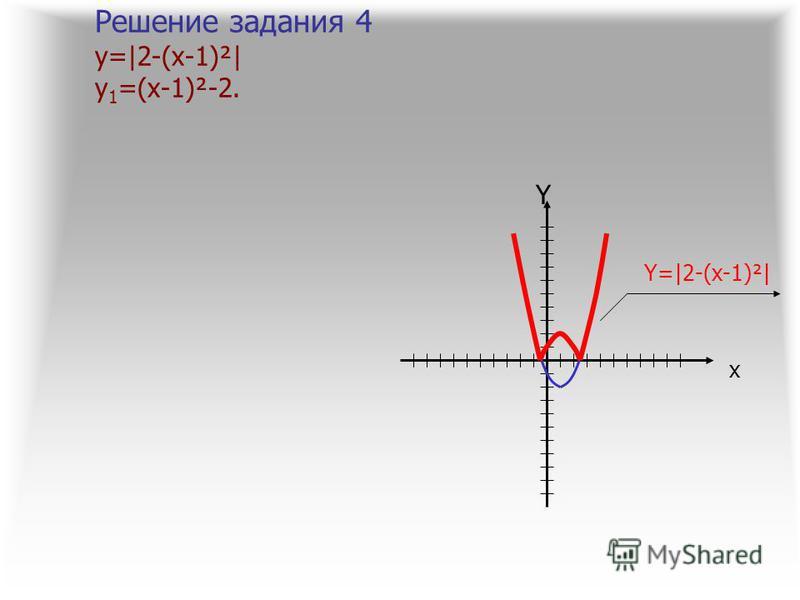 Решение задания 4 y=|2-(x-1)²| y 1 =(x-1)²-2. Y Y=|2-(x-1)²| x