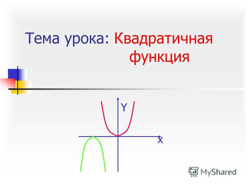 Тема урока: Квадратичная функция Y x