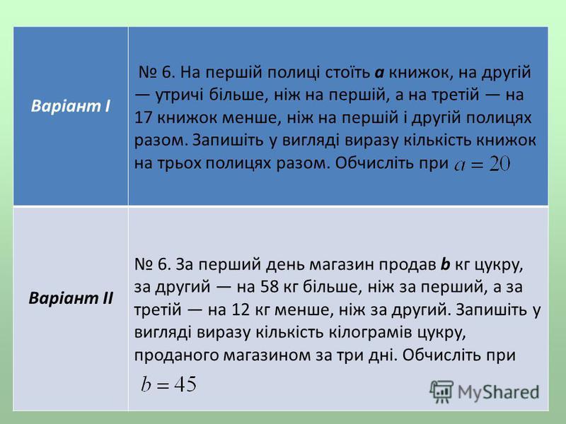 Варіант І 6. На першій полиці стоїть a книжок, на другій утричі більше, ніж на першій, а на третій на 17 книжок менше, ніж на першій і другій полицях разом. Запишіть у вигляді виразу кількість книжок на трьох полицях разом. Обчисліть при Варіант ІІ 6
