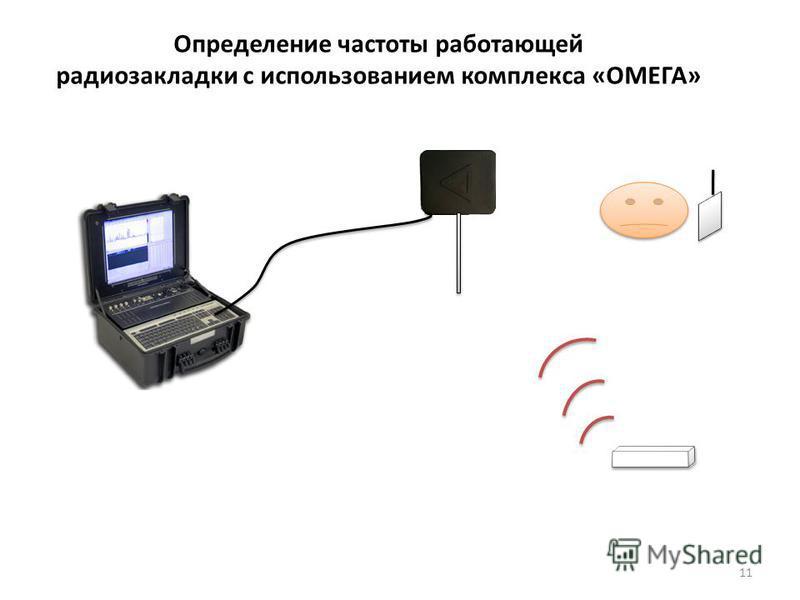 11 Определение частоты работающей радиозакладки с использованием комплекса «ОМЕГА»