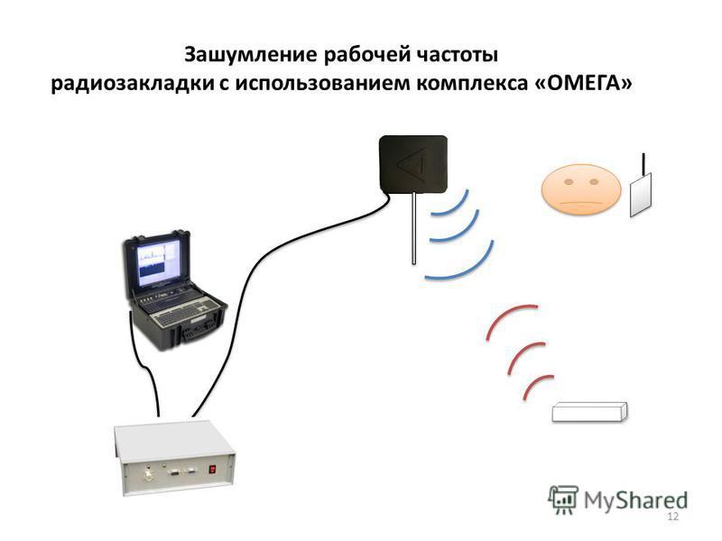 12 Зашумление рабочей частоты радиозакладки с использованием комплекса «ОМЕГА»