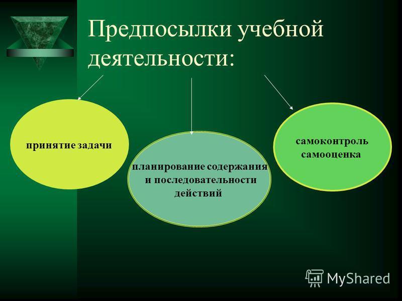 Предпосылки учебной деятельности: принятие задачи планирование содержания и последовательности действий самоконтроль самооценка