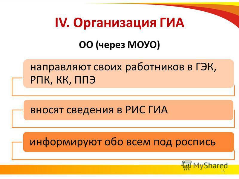 IV. Организация ГИА ОО (через МОУО) направляют своих работников в ГЭК, РПК, КК, ППЭ вносят сведения в РИС ГИАинформируют обо всем под роспись 15