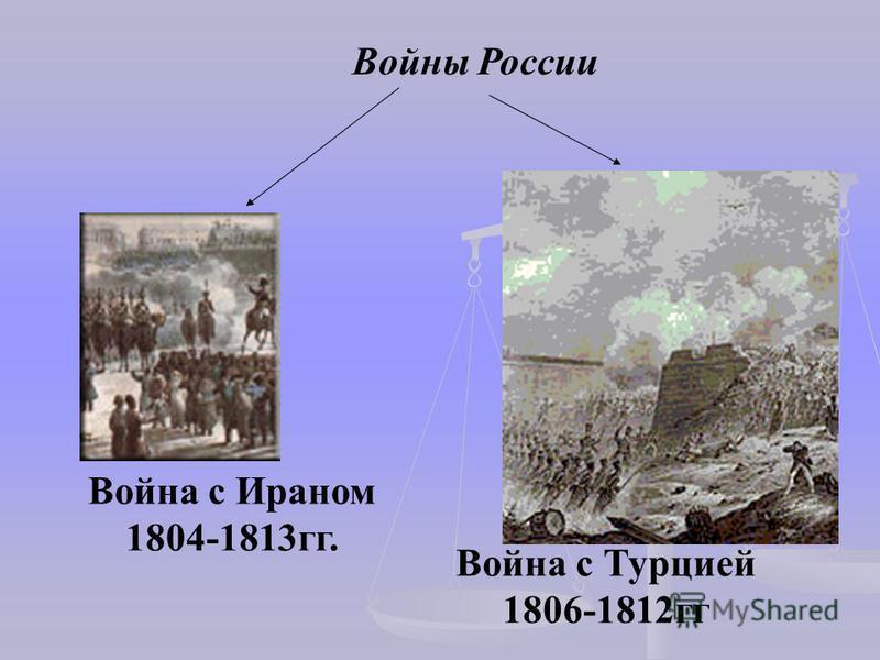 Войны России Война с Ираном 1804-1813 гг. Война с Турцией 1806-1812 гг