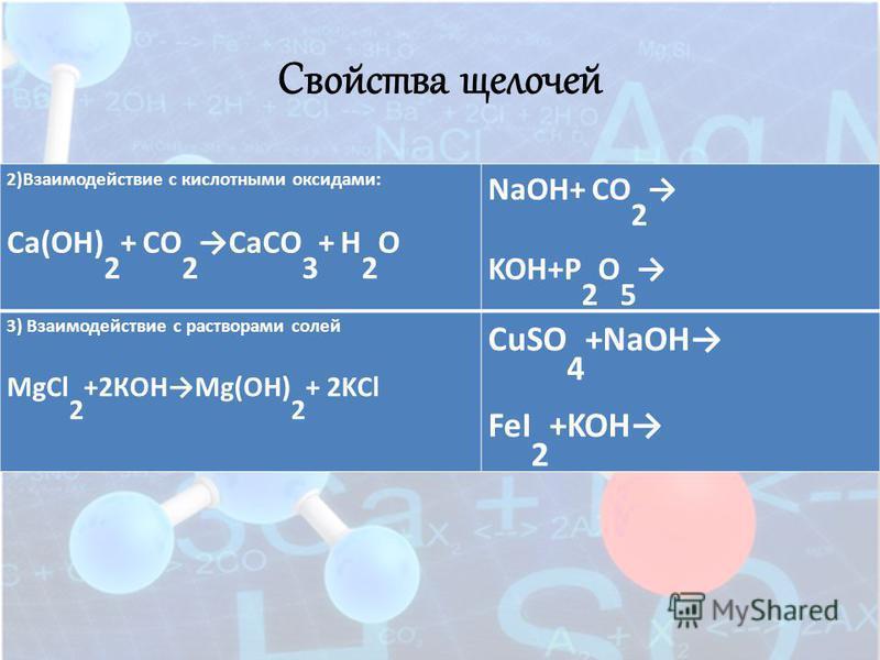Свойства щелочей 2)Взаимодействие с кислотными оксидами: Ca(OH) 2 + CO 2 CaCO 3 + H 2 O NaOH+ CO 2 KOH+P 2 O 5 3) Взаимодействие с растворами солей MgCl 2 +2КOHMg(OH) 2 + 2KCl CuSO 4 +NaOH FeI 2 +KOH