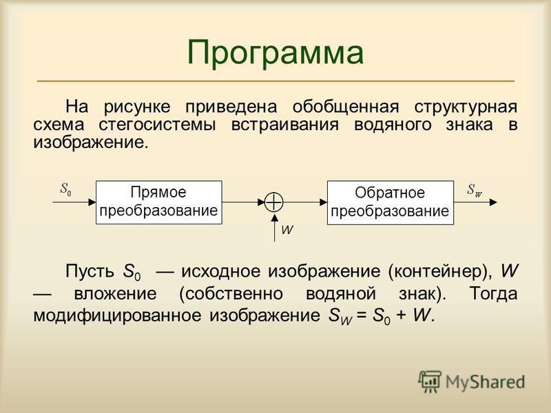 Программа На рисунке приведена обобщенная структурная схема стегосистемы встраивания водяного знака в изображение. Пусть S 0 исходное изображение (контейнер), W вложение (собственно водяной знак). Тогда модифицированное изображение S W = S 0 + W. W П