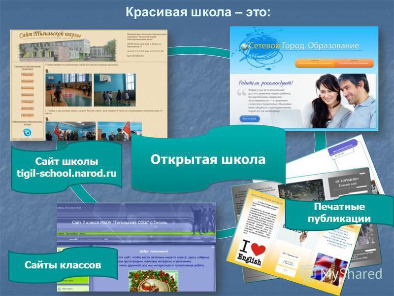 Красивая школа – это: Сайт школы tigil-school.narod.ru Сайты классов Печатные публикации Открытая школа