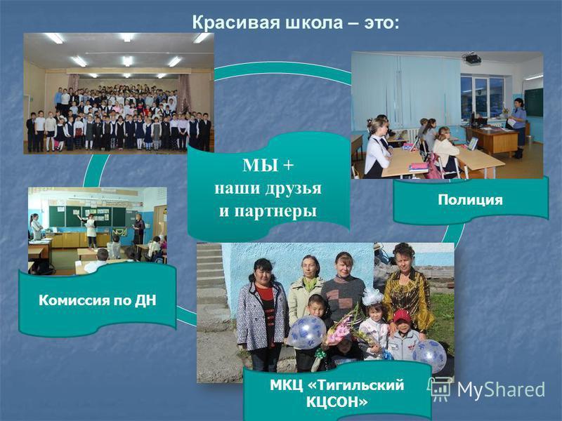 Красивая школа – это: Полиция МЫ + наши друзья и партнеры Комиссия по ДН МКЦ «Тигильский КЦСОН»