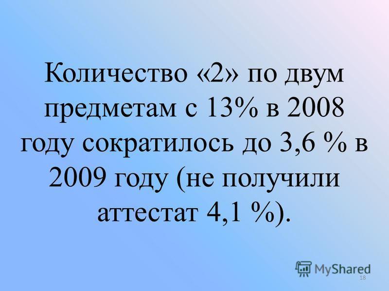 Количество «2» по двум предметам с 13% в 2008 году сократилось до 3,6 % в 2009 году (не получили аттестат 4,1 %). 18