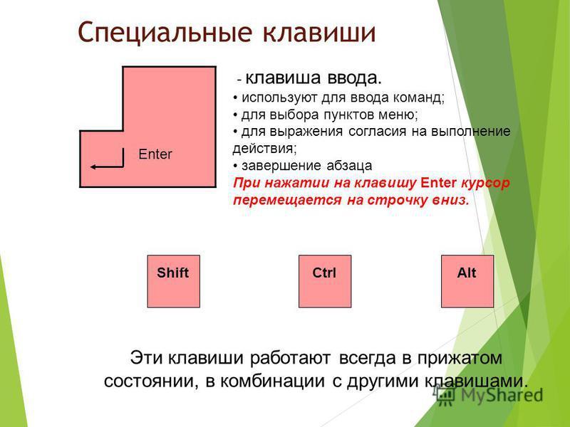 Специальные клавиши Shift - клавиша ввода. используют для ввода команд; для выбора пунктов меню; для выражения согласия на выполнение действия; завершение абзаца При нажатии на клавишу Enter курсор перемещается на строчку вниз. Enter CtrlAlt Эти клав