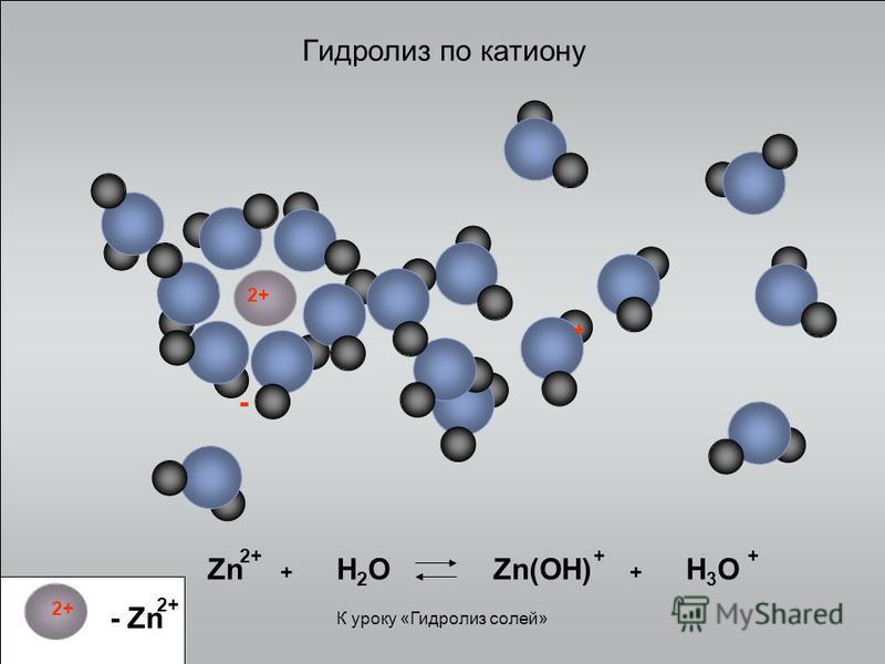 Гидролиз по катиону 2+ + - Zn + H 2 O 2+ Zn(OH) + H 3 O ++ К уроку «Гидролиз солей» - Zn 2+