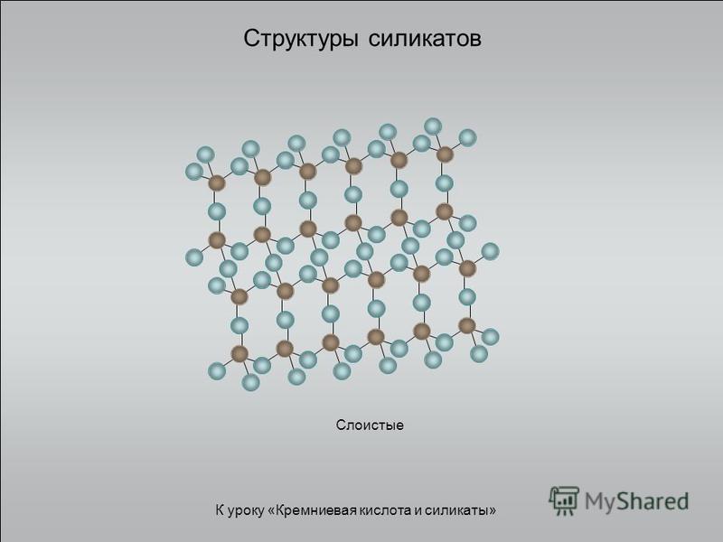 Структуры силикатов Слоистые К уроку «Кремниевая кислота и силикаты»