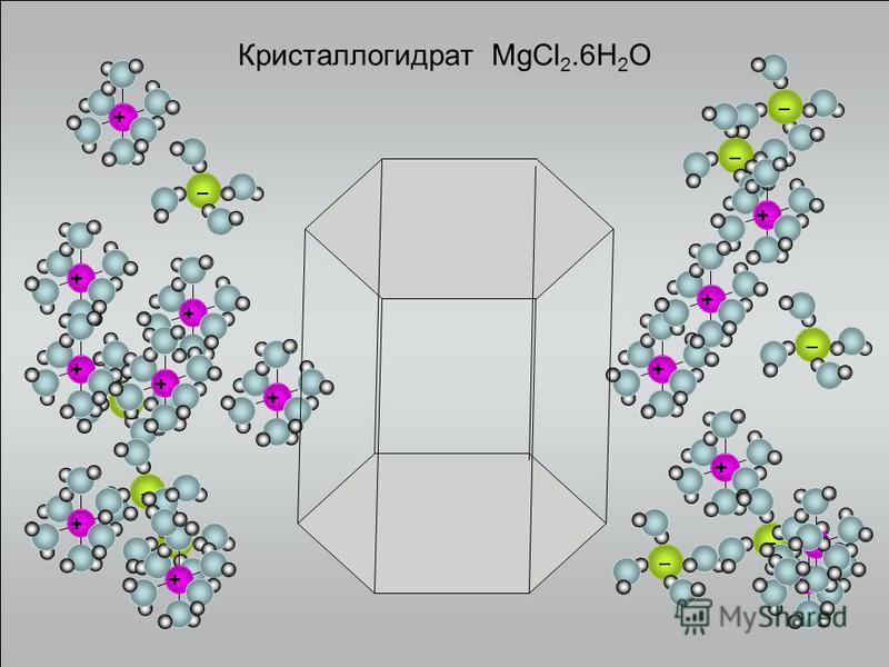 _ _ Кристаллогидрат MgCl 2.6H 2 O _ _ _ _ _ _ ++++++++++++++ _