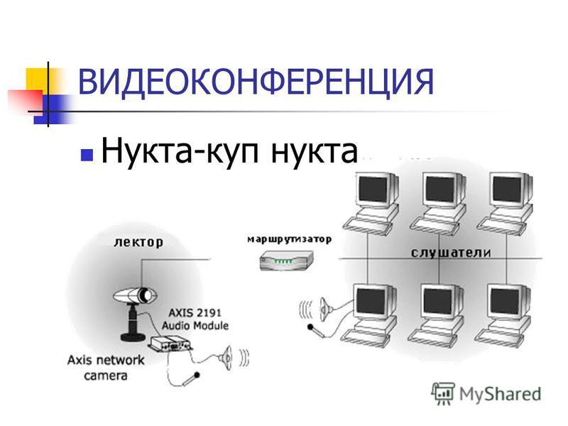 ВИДЕОКОНФЕРЕНЦИЯ Нукта-куп нукта
