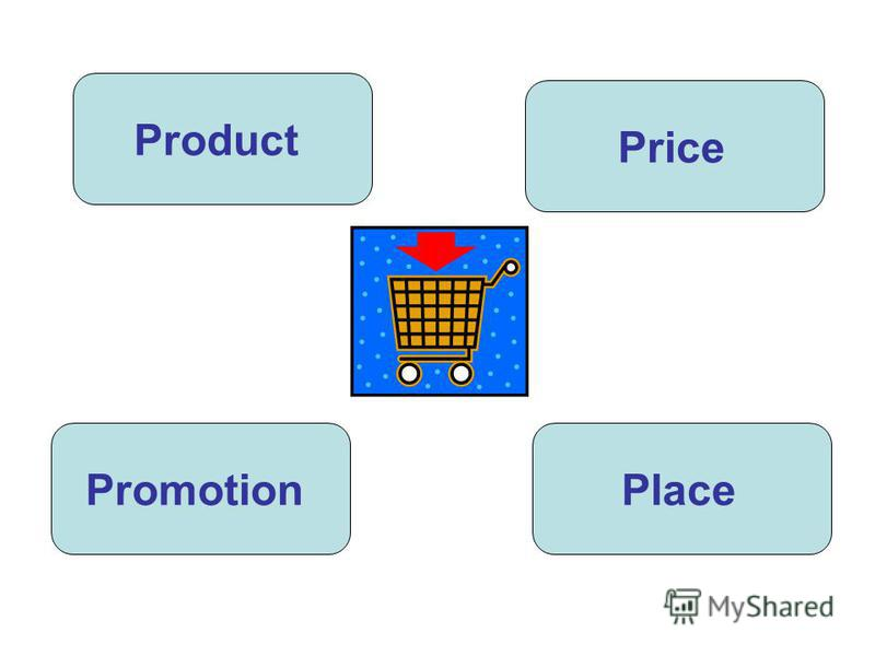 Product PlacePromotion Price