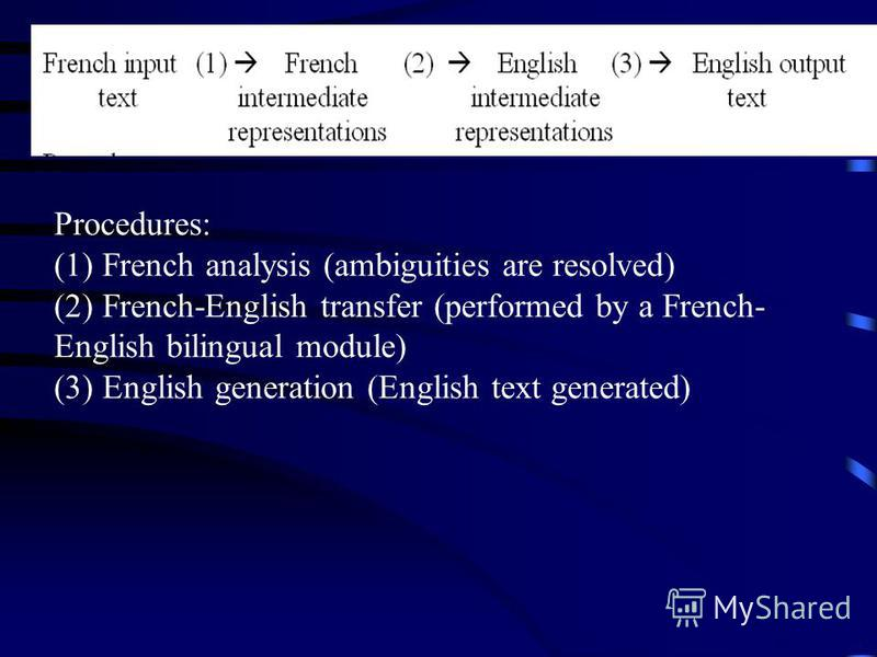 Procedures: (1) French analysis (ambiguities are resolved) (2) French-English transfer (performed by a French- English bilingual module) (3) English generation (English text generated)