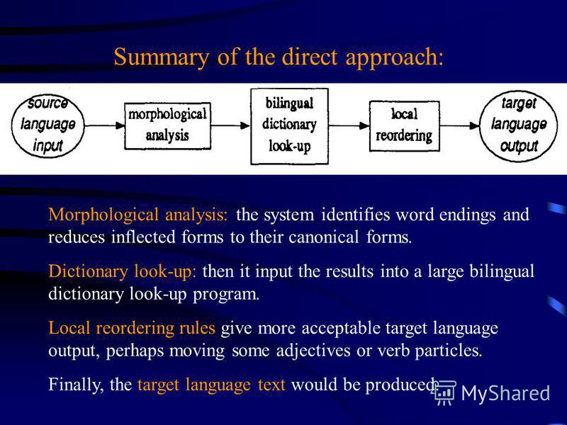 Summary of the direct approach: Morphological analysis: the system identifies word endings and reduces inflected forms to their canonical forms. Dictionary look-up: then it input the results into a large bilingual dictionary look-up program. Local re