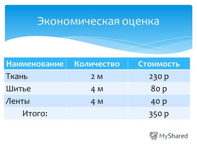 Наименование КоличествоСтоимость Ткань 2 м 230 р Шитье 4 м 80 р Ленты 4 м 40 р Итого:350 р Экономическая оценка
