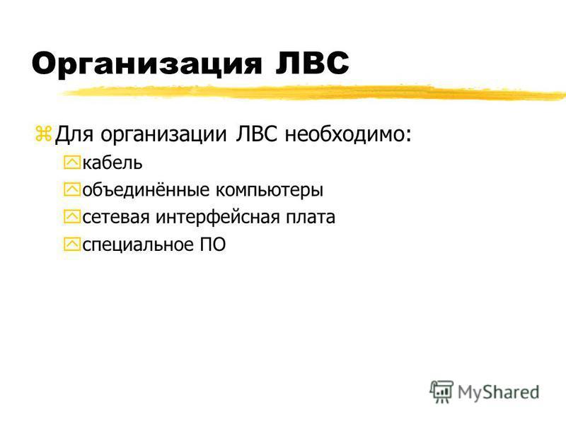 Организация ЛВС z Для организации ЛВС необходимо: yкабель yобъединённые компьютеры yсетевая интерфейсная плата yспециальное ПО
