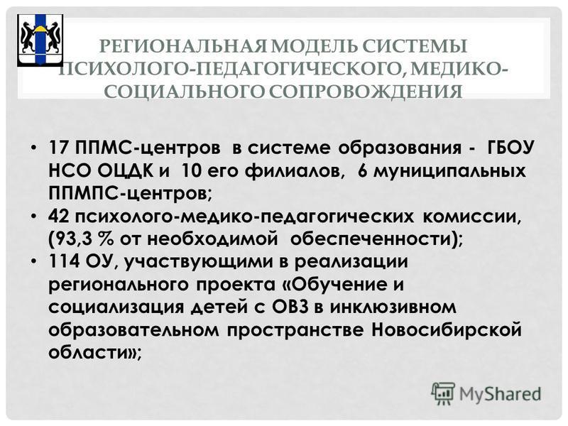 РЕГИОНАЛЬНАЯ МОДЕЛЬ СИСТЕМЫ ПСИХОЛОГО-ПЕДАГОГИЧЕСКОГО, МЕДИКО- СОЦИАЛЬНОГО СОПРОВОЖДЕНИЯ 17 ППМС-центров в системе образования - ГБОУ НСО ОЦДК и 10 его филиалов, 6 муниципальных ППМПС-центров; 42 психолого-медико-педагогических комиссии, (93,3 % от н