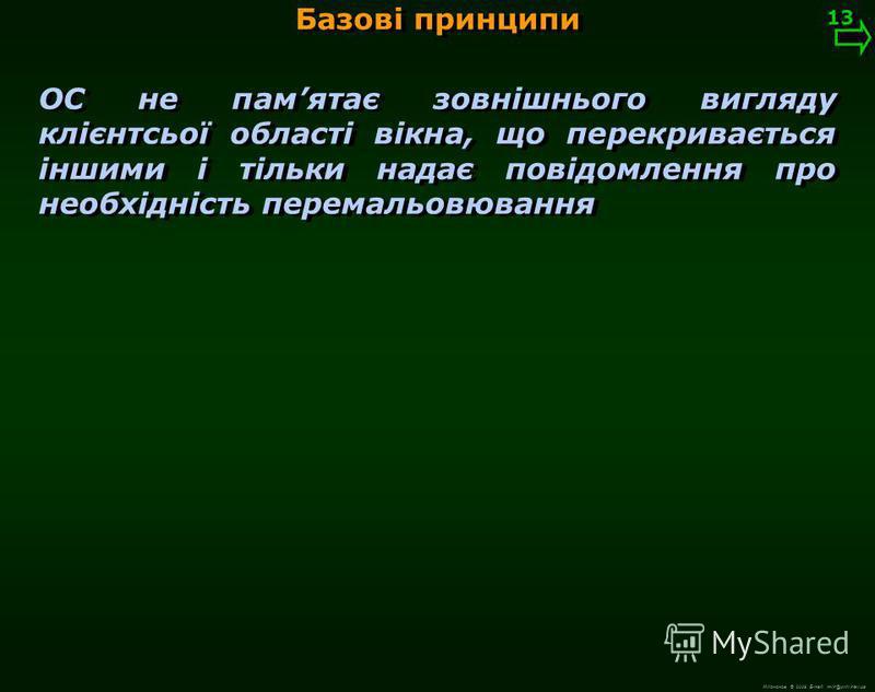 М.Кононов © 2009 E-mail: mvk@univ.kiev.ua Базові принципи 12