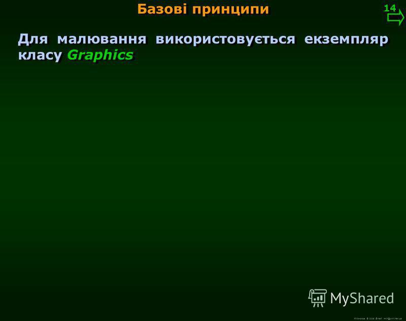 М.Кононов © 2009 E-mail: mvk@univ.kiev.ua ОС не памятає зовнішнього вигляду клієнтсьої області вікна, що перекривається іншими і тільки надає повідомлення про необхідність перемальовювання Базові принципи 13