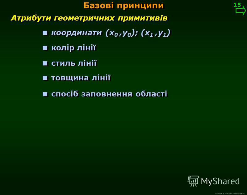 М.Кононов © 2009 E-mail: mvk@univ.kiev.ua Для малювання використовується екземпляр класу Graphics Базові принципи 14